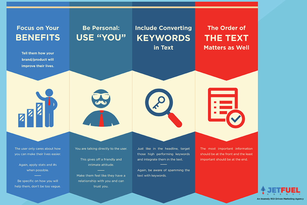 Checklist to follow in order to create a good ad copy.