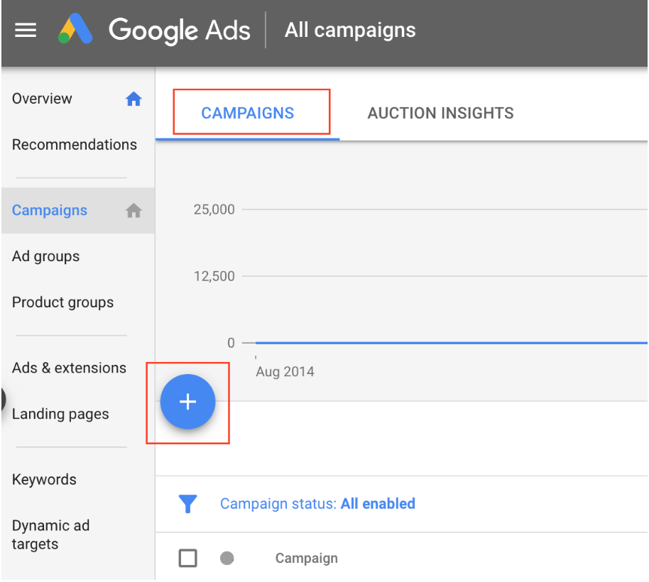 Campaign button highlighted on Adwords.
