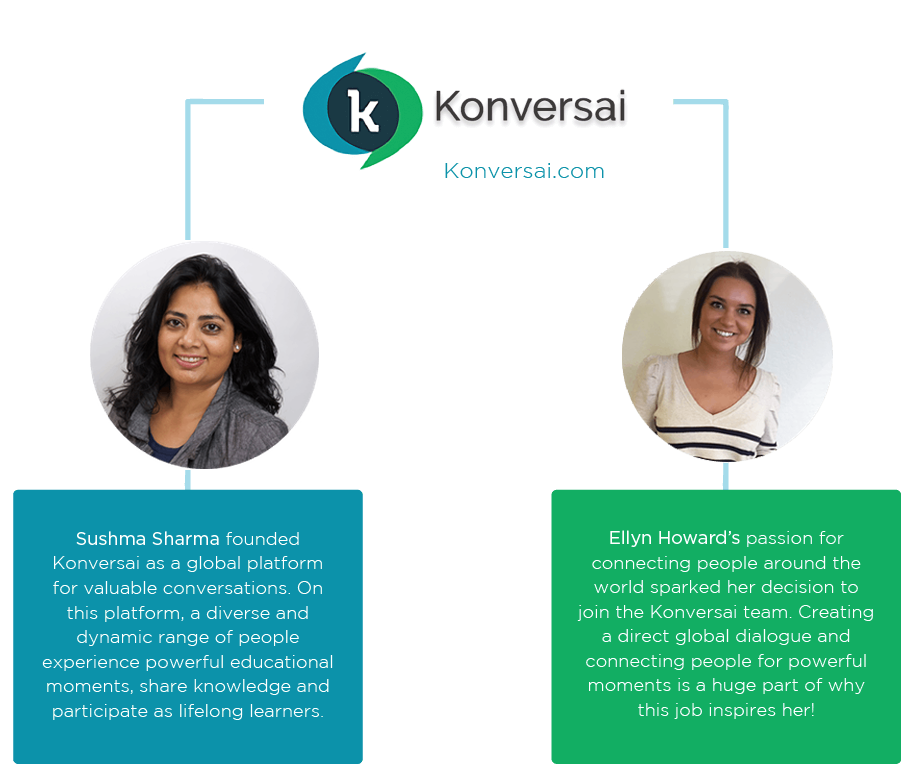 Konversai's founder and director of digital engagement with their pictures and descriptions of them.